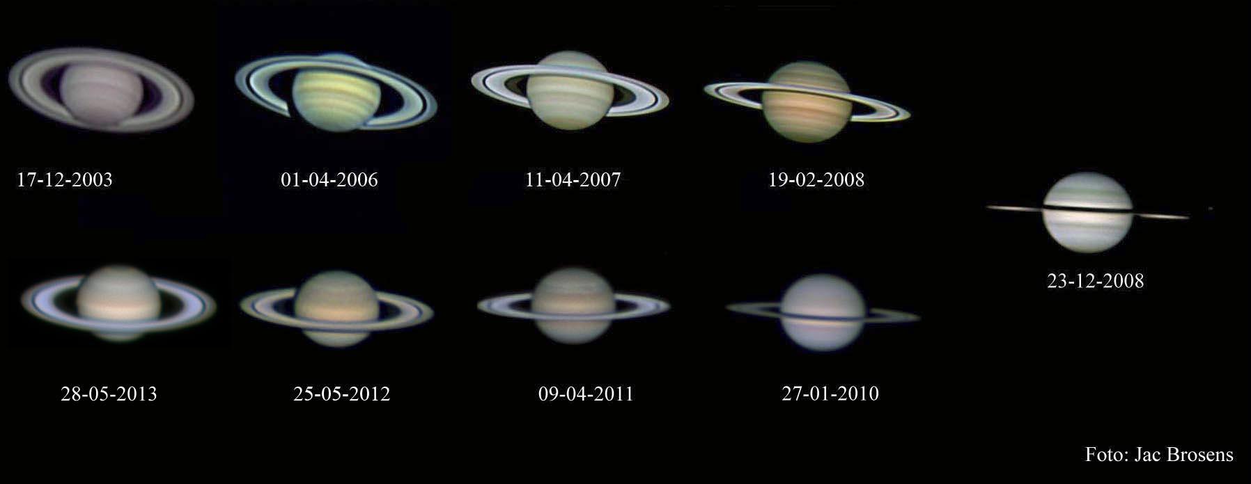 Saturnus van 2003 tot 2012